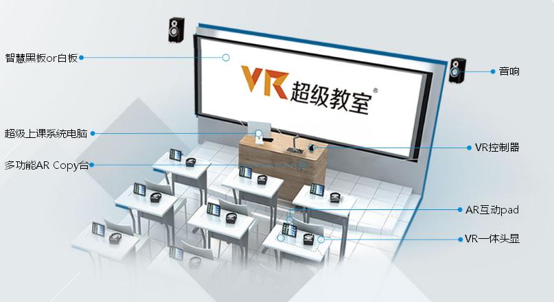 VR未来教室解决方案